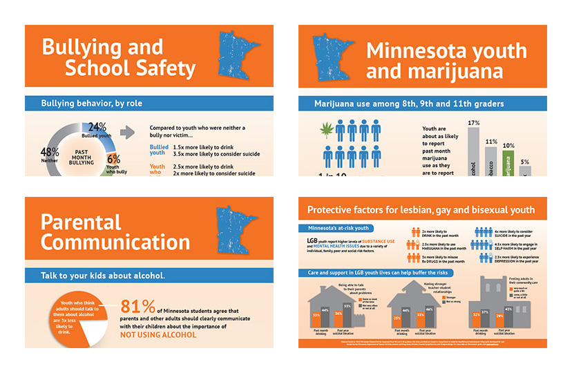 Infographic Ideas infographic powerpoints on bullying : Substance Use in Minnesota